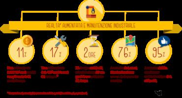 infografica-realta-aumentata